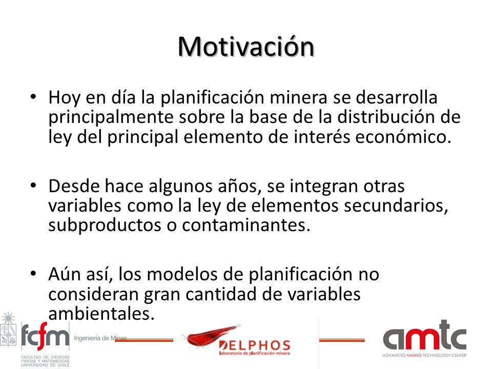 Motivación Hoy en día la planificación minera se desarrolla principalmente sobre la base de la distribución de ley del principal elemento de interés e