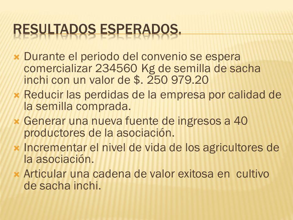 Durante el periodo del convenio se espera comercializar 234560 Kg de semilla de sacha inchi con un valor de $. 250 979.20 Reducir las perdidas de la e