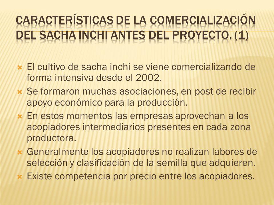El cultivo de sacha inchi se viene comercializando de forma intensiva desde el 2002. Se formaron muchas asociaciones, en post de recibir apoyo económi