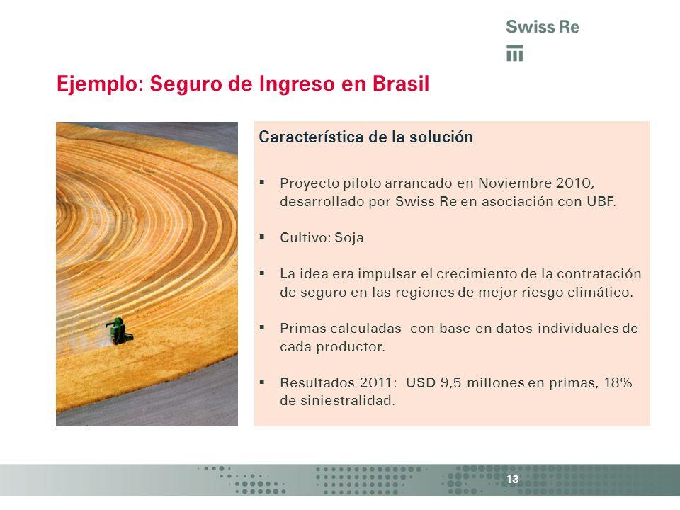 13 Ejemplo: Seguro de Ingreso en Brasil Característica de la solución Proyecto piloto arrancado en Noviembre 2010, desarrollado por Swiss Re en asocia