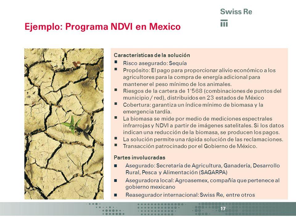 17 Características de la solución Risco asegurado: Sequía Propósito: El pago para proporcionar alivio económico a los agricultores para la compra de e