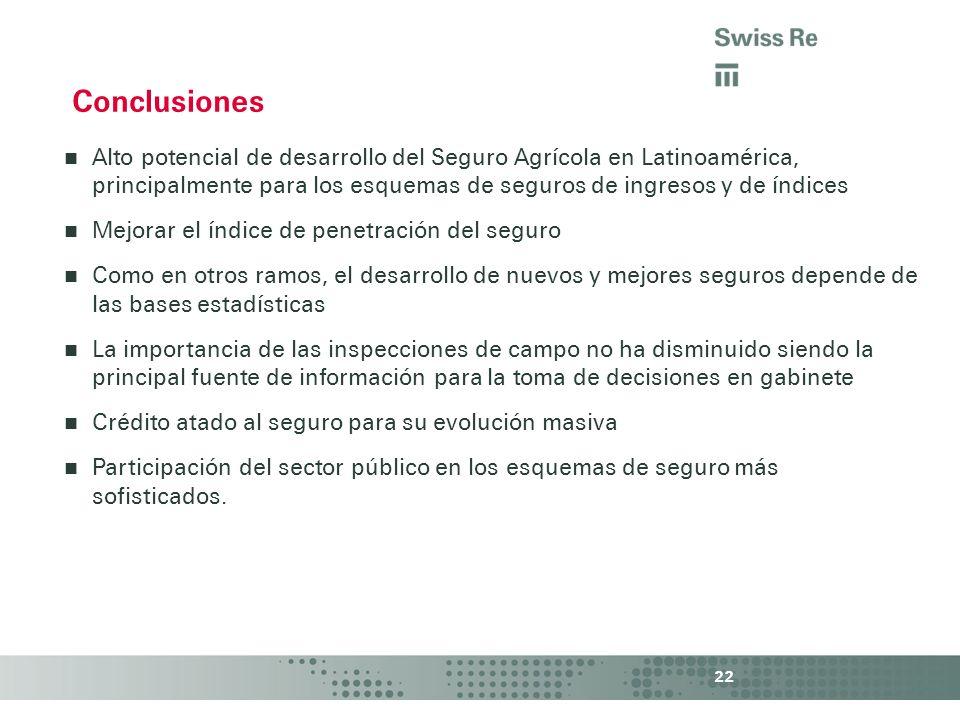 Alto potencial de desarrollo del Seguro Agrícola en Latinoamérica, principalmente para los esquemas de seguros de ingresos y de índices Mejorar el índ