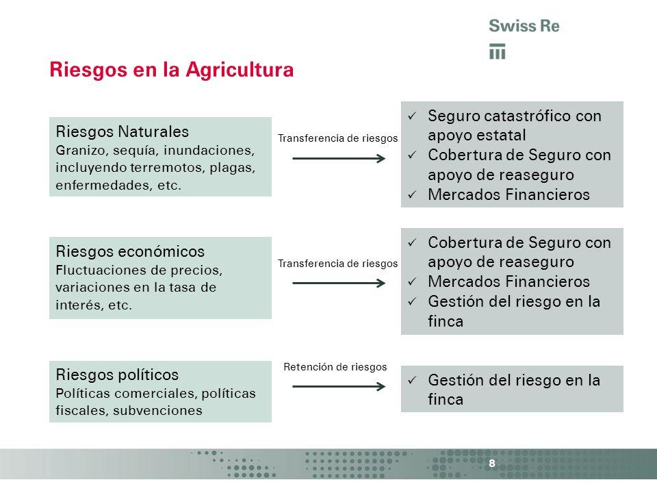 Riesgos en la Agricultura 8 Riesgos Naturales Granizo, sequía, inundaciones, incluyendo terremotos, plagas, enfermedades, etc. Riesgos económicos Fluc