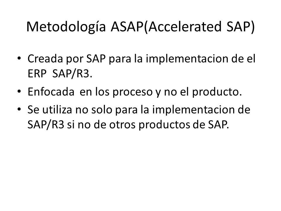 Metodología ASAP(Accelerated SAP) Creada por SAP para la implementacion de el ERP SAP/R3. Enfocada en los proceso y no el producto. Se utiliza no solo