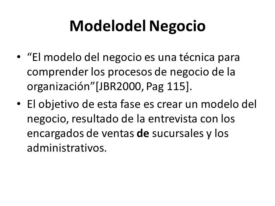 Modelodel Negocio El modelo del negocio es una técnica para comprender los procesos de negocio de la organización[JBR2000, Pag 115]. El objetivo de es