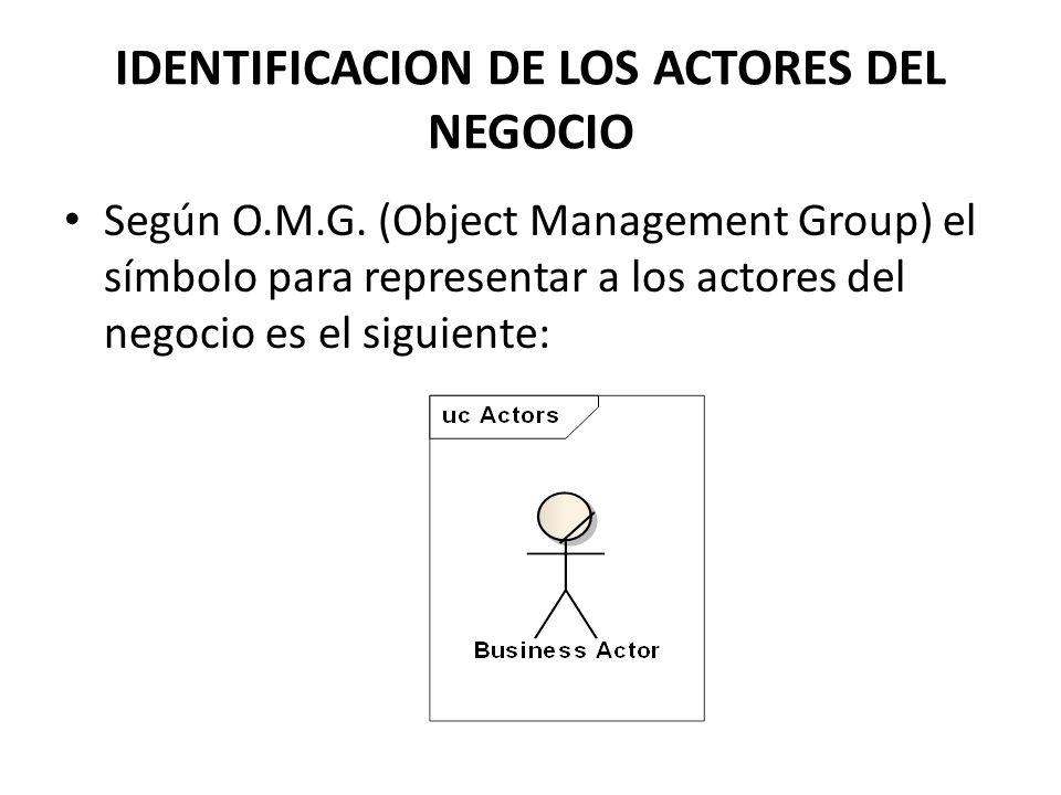 IDENTIFICACION DE LOS ACTORES DEL NEGOCIO Según O.M.G. (Object Management Group) el símbolo para representar a los actores del negocio es el siguiente