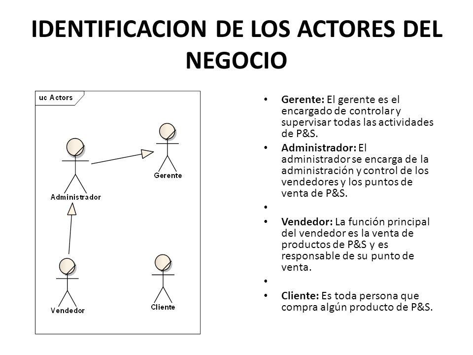 IDENTIFICACION DE LOS ACTORES DEL NEGOCIO Gerente: El gerente es el encargado de controlar y supervisar todas las actividades de P&S. Administrador: E