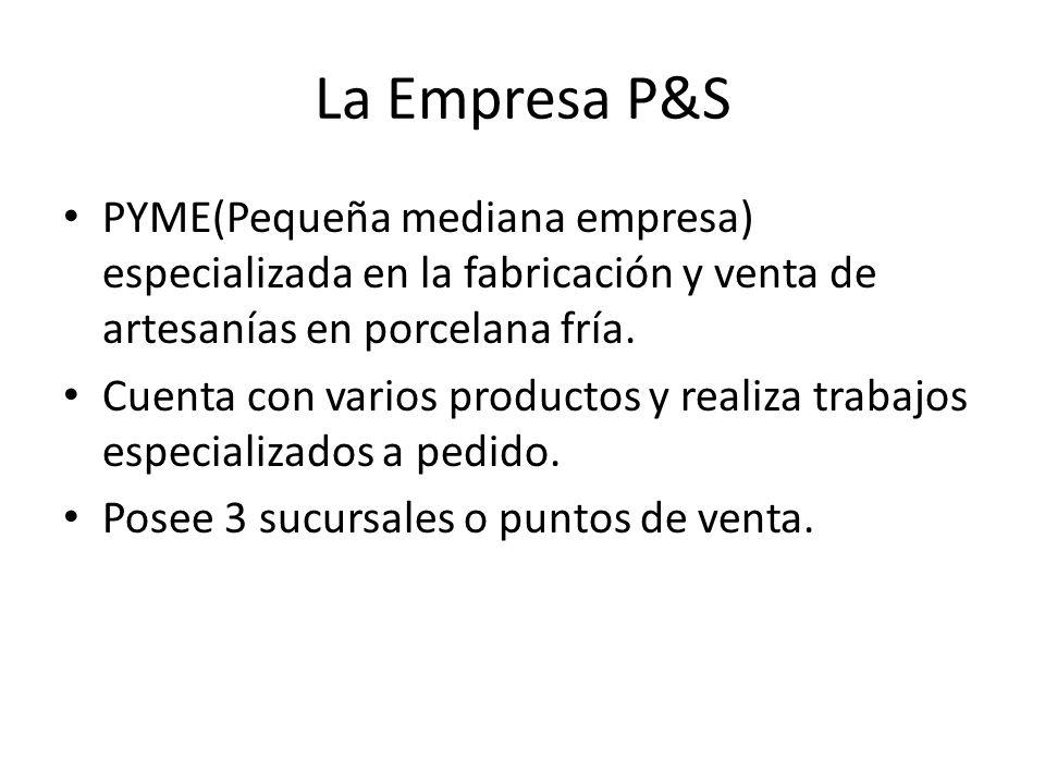 La Empresa P&S PYME(Pequeña mediana empresa) especializada en la fabricación y venta de artesanías en porcelana fría. Cuenta con varios productos y re