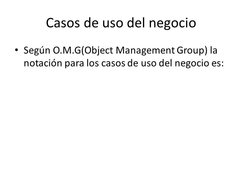 Casos de uso del negocio Según O.M.G(Object Management Group) la notación para los casos de uso del negocio es: