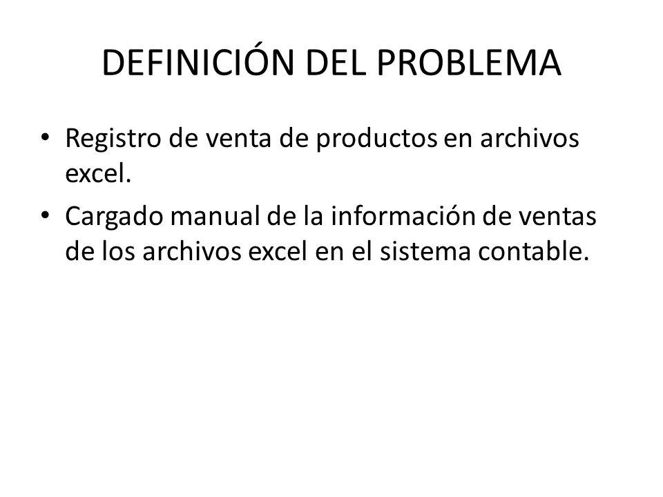DEFINICIÓN DEL PROBLEMA Registro de venta de productos en archivos excel. Cargado manual de la información de ventas de los archivos excel en el siste