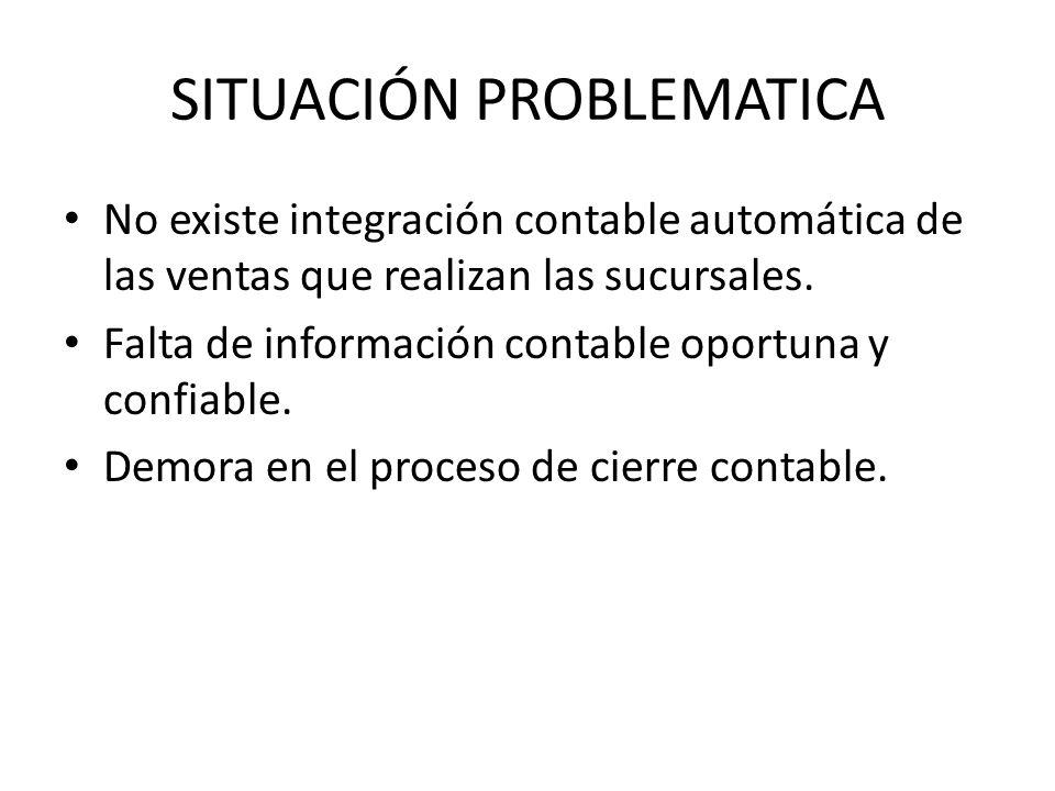 SITUACIÓN PROBLEMATICA No existe integración contable automática de las ventas que realizan las sucursales. Falta de información contable oportuna y c