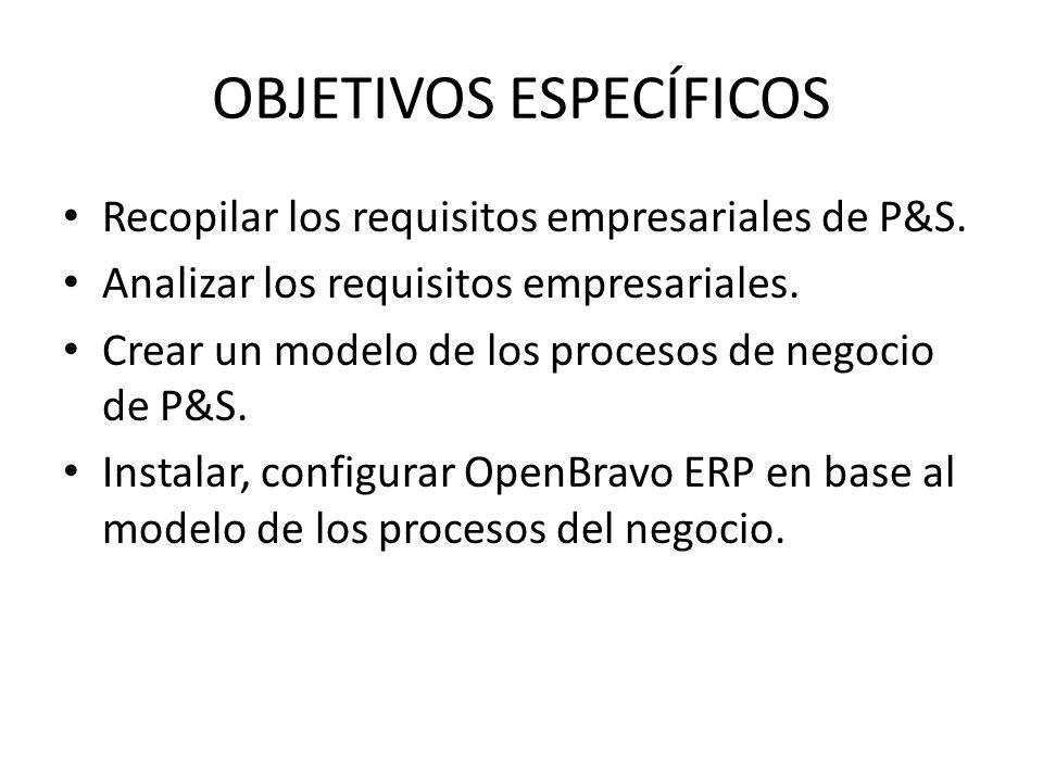OBJETIVOS ESPECÍFICOS Recopilar los requisitos empresariales de P&S. Analizar los requisitos empresariales. Crear un modelo de los procesos de negocio