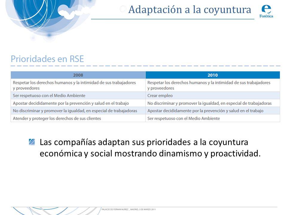 Adaptación a la coyuntura Las compañías adaptan sus prioridades a la coyuntura económica y social mostrando dinamismo y proactividad.