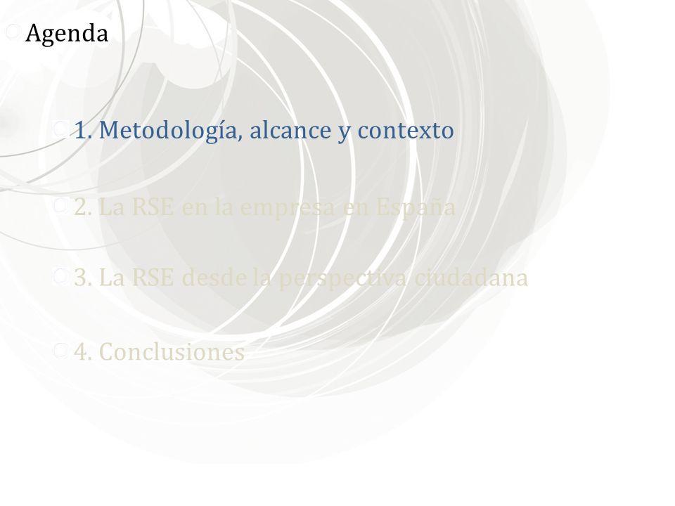 1. Metodología, alcance y contexto 2. La RSE en la empresa en España 3. La RSE desde la perspectiva ciudadana 4. Conclusiones Agenda