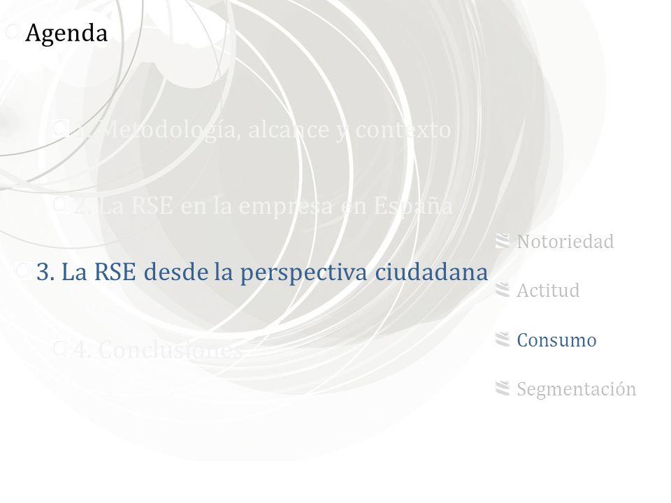 1. Metodología, alcance y contexto 2. La RSE en la empresa en España 3. La RSE desde la perspectiva ciudadana 4. Conclusiones Agenda Notoriedad Actitu