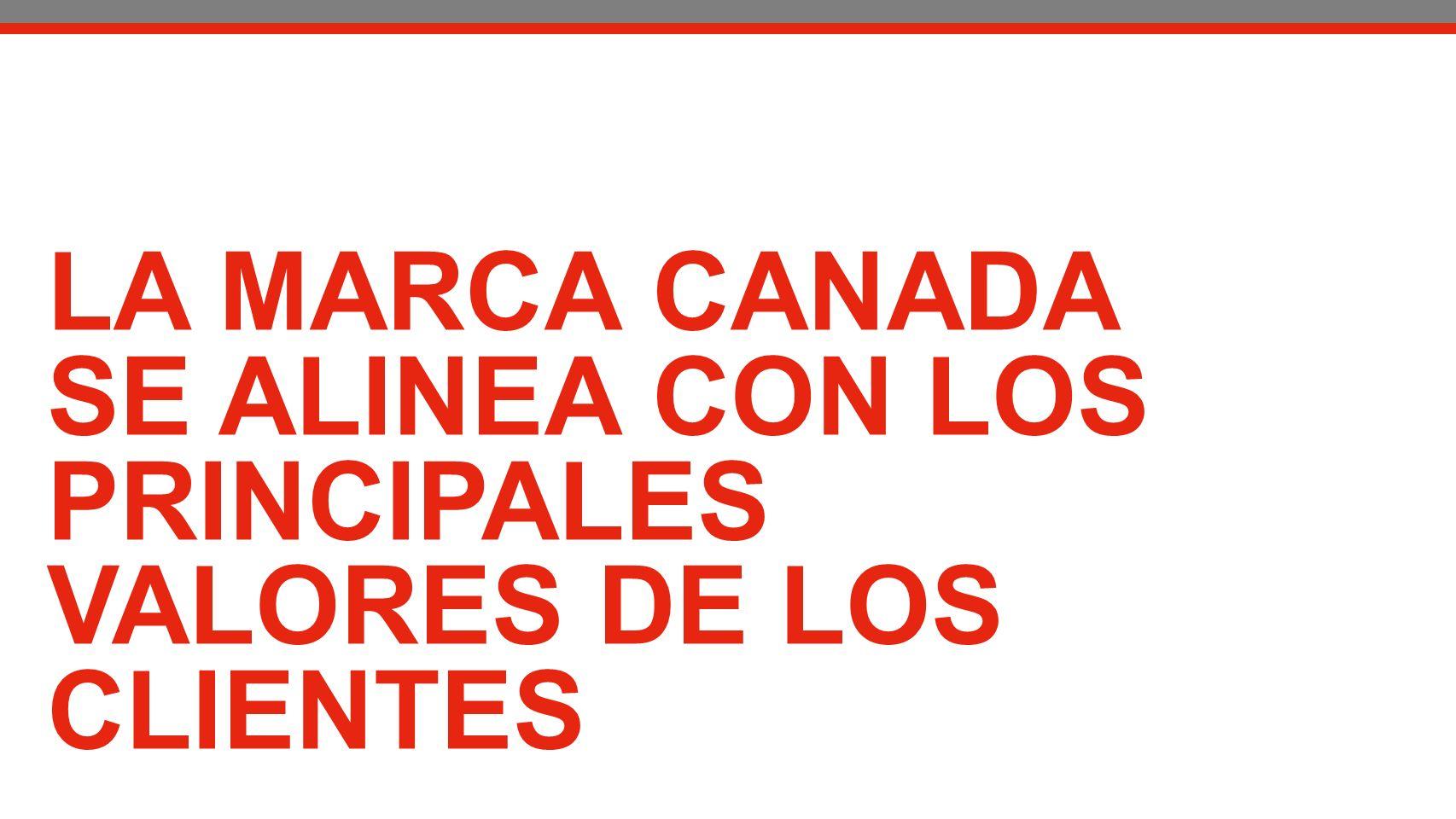 LA MARCA CANADA SE ALINEA CON LOS PRINCIPALES VALORES DE LOS CLIENTES