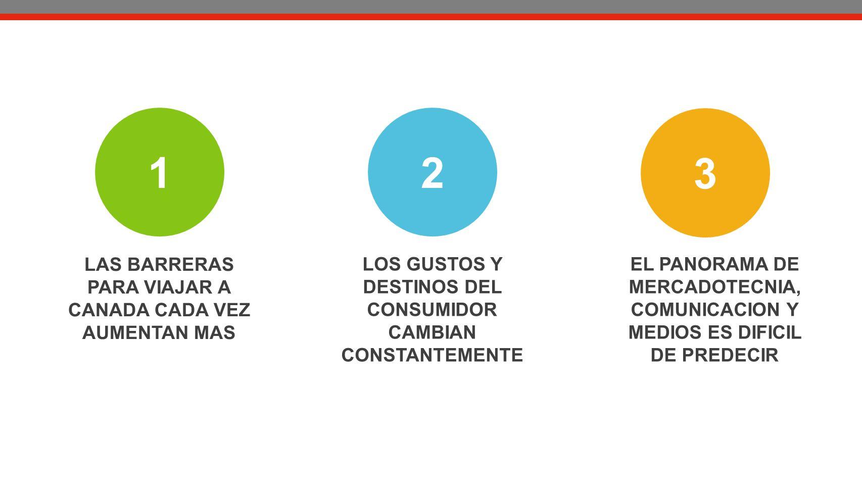EN EL 2015 LOS DESTINOS PERTENECIENTES A ECONOMIAS EMERGENTES SERAN MAS POPULARES