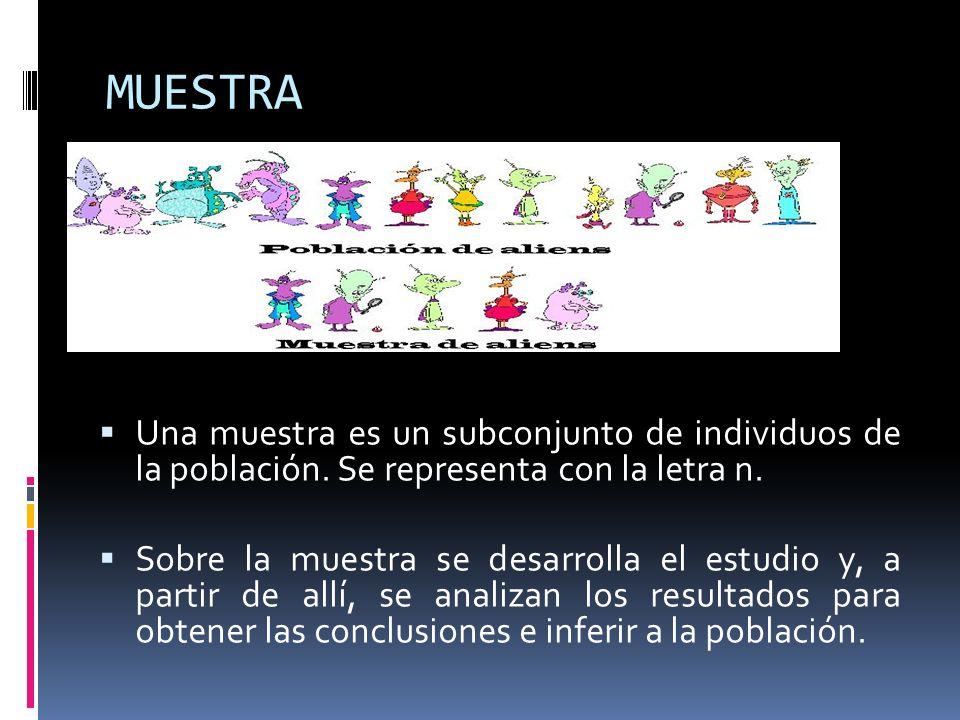 MUESTRA Una muestra es un subconjunto de individuos de la población. Se representa con la letra n. Sobre la muestra se desarrolla el estudio y, a part