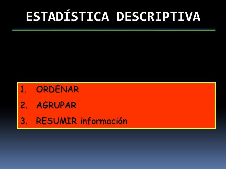 MUESTREO ALEATORIO SIMPLE (MAS) Es probabilístico.