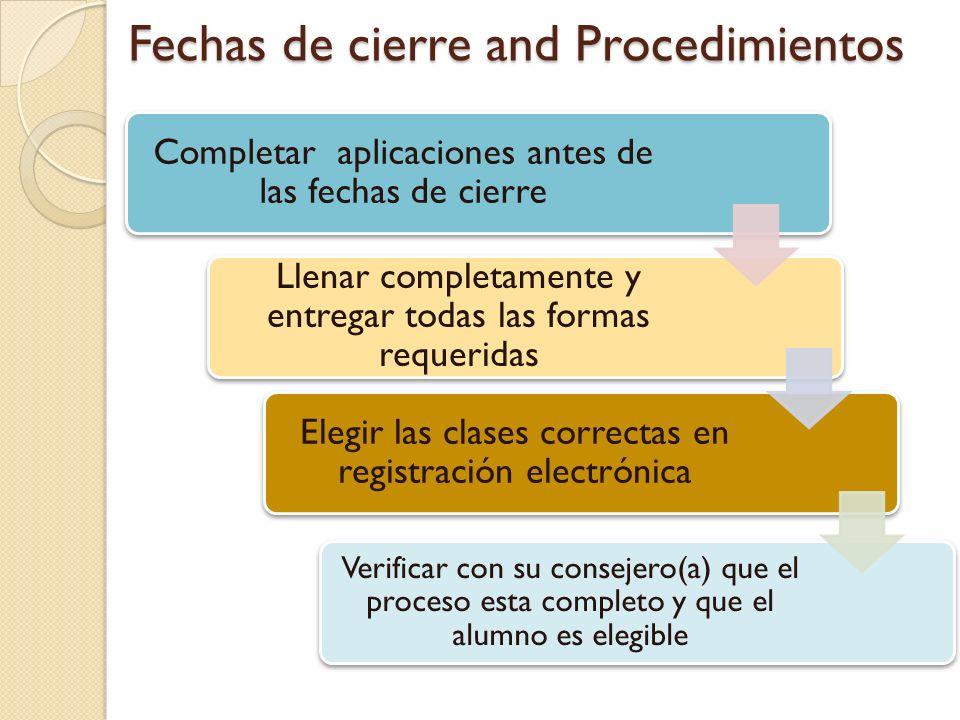 Fechas de cierre and Procedimientos