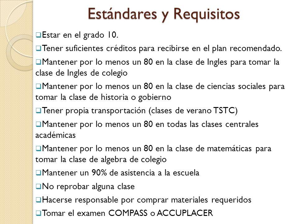 Alumnos se obligan a probar preparación para clases de colegio antes de ser matriculados con tomar los siguientes exámenes: Niveles de Elegibilidad THEATAKS 10/11 ACCUPLACERCOMPASS Math2302200 Elem.