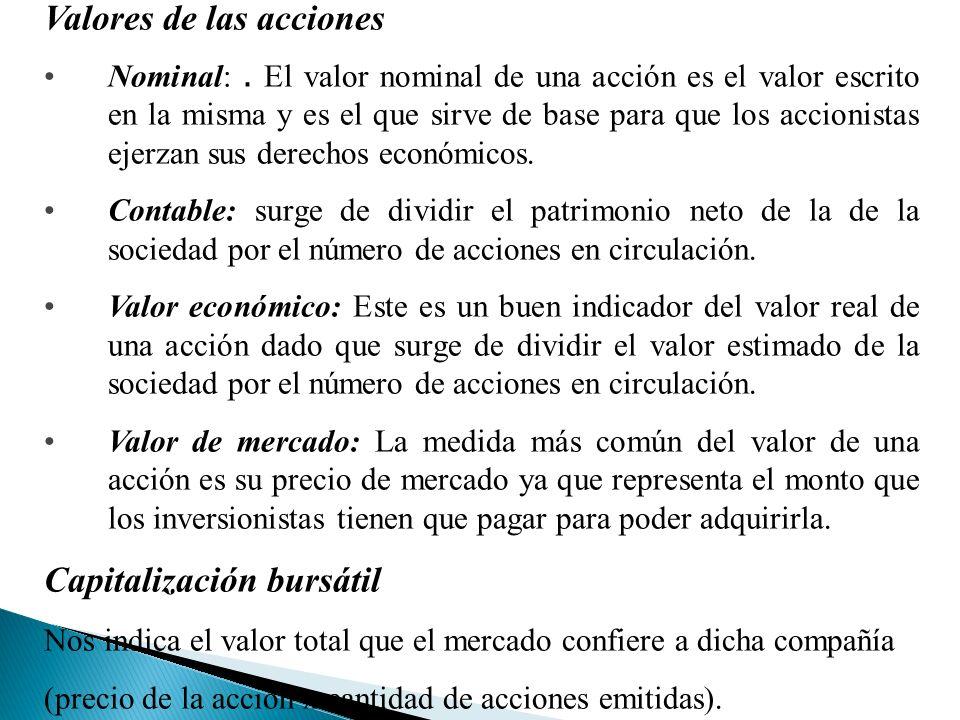 Valores de las acciones Nominal:.