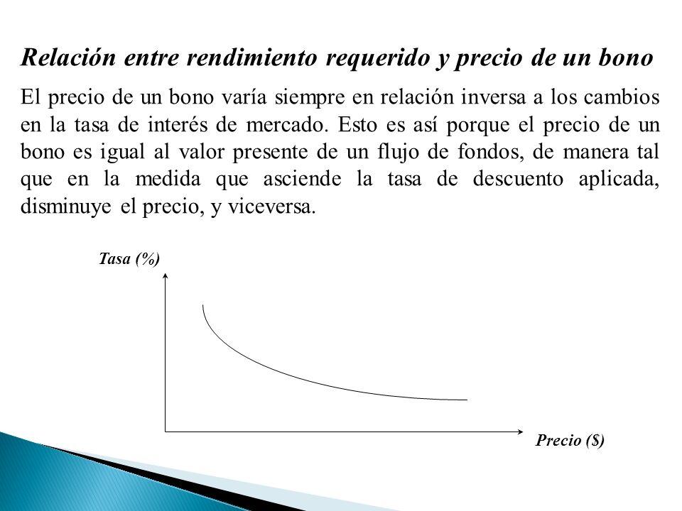 Relación entre rendimiento requerido y precio de un bono El precio de un bono varía siempre en relación inversa a los cambios en la tasa de interés de mercado.