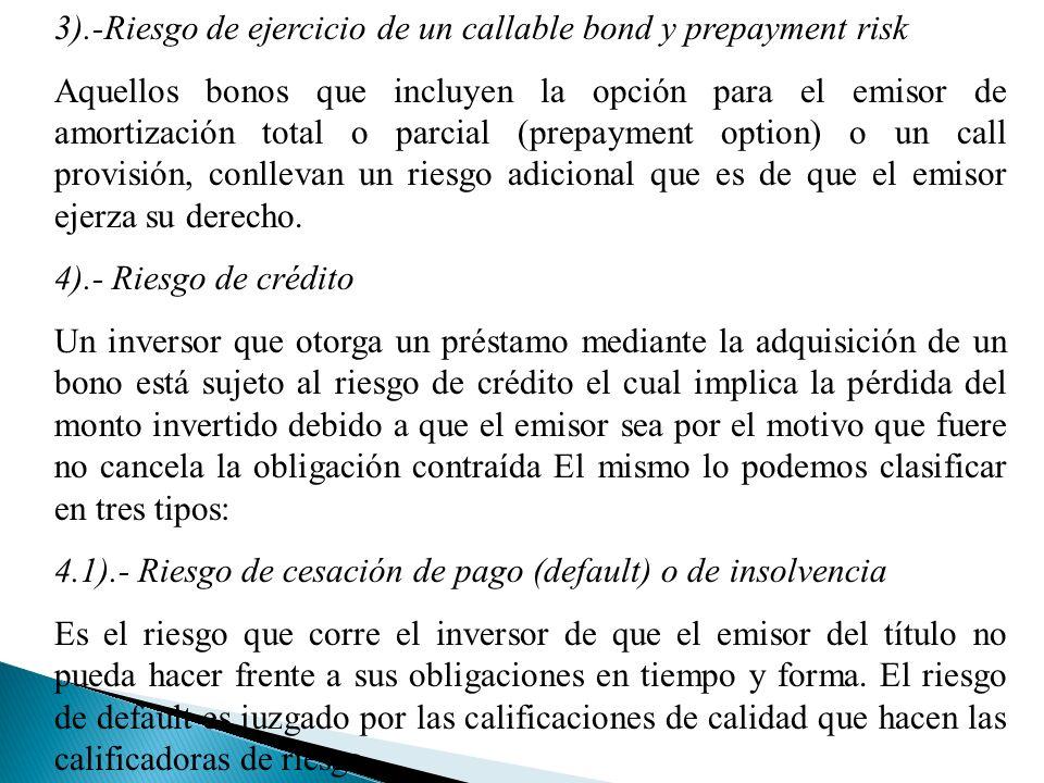 3).-Riesgo de ejercicio de un callable bond y prepayment risk Aquellos bonos que incluyen la opción para el emisor de amortización total o parcial (prepayment option) o un call provisión, conllevan un riesgo adicional que es de que el emisor ejerza su derecho.