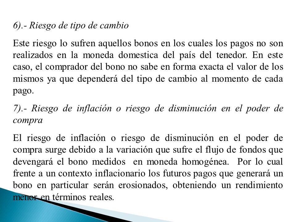6).- Riesgo de tipo de cambio Este riesgo lo sufren aquellos bonos en los cuales los pagos no son realizados en la moneda domestica del país del tenedor.