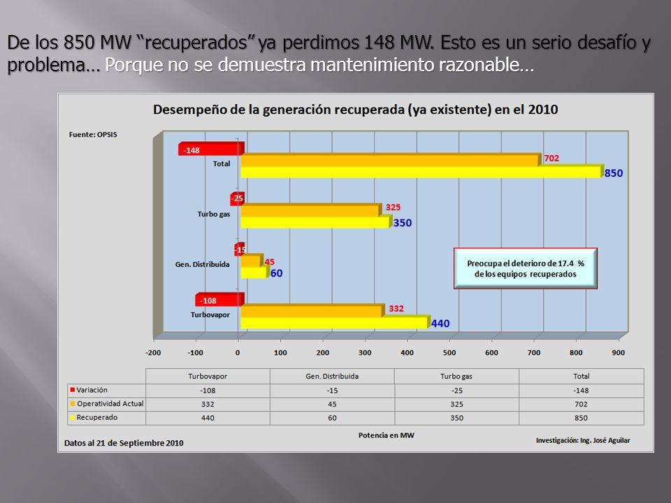 De los 850 MW recuperados ya perdimos 148 MW. Esto es un serio desafío y problema… Porque no se demuestra mantenimiento razonable…