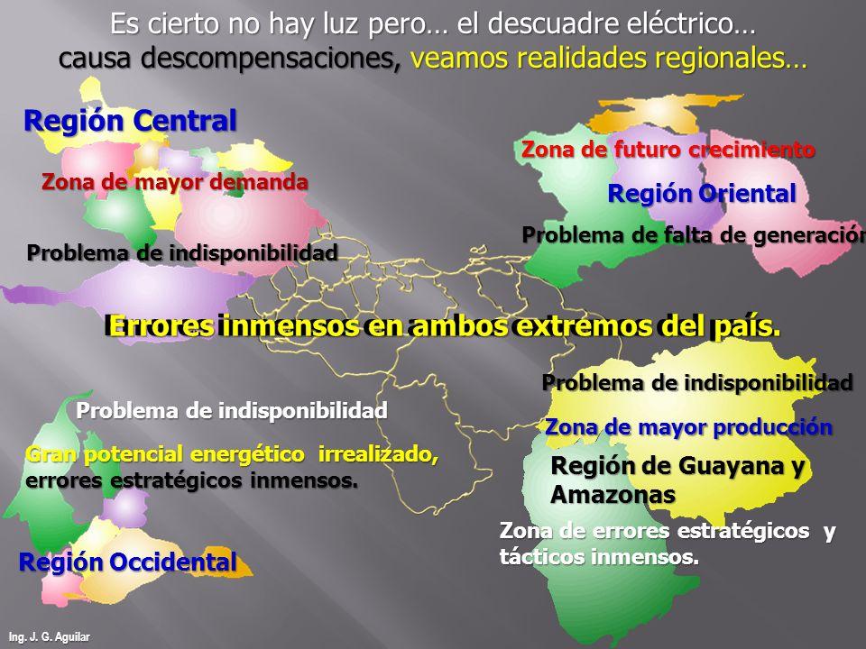 Problema de indisponibilidad Zona de mayor demanda Región Central Problema de indisponibilidad Gran potencial energético irrealizado, errores estratég