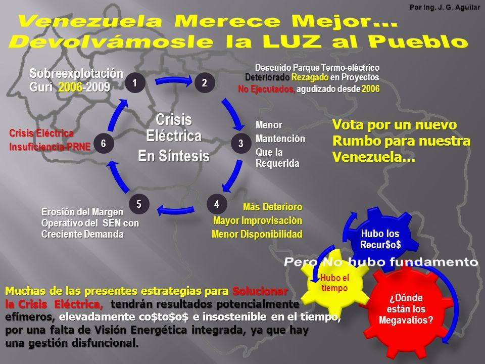 Por Ing. J. G. Aguilar 12 3 45 6 MenorMantención Que la Requerida Sobreexplotación Gurí 2006-2009 Descuido Parque Termo-eléctrico Deteriorado Rezagado