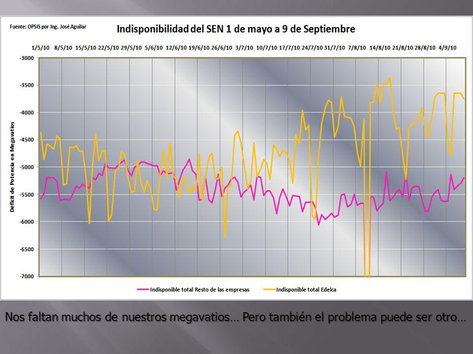 Por Ing.J. G. Aguilar El gran dilema anterior es medular para Venezuela.