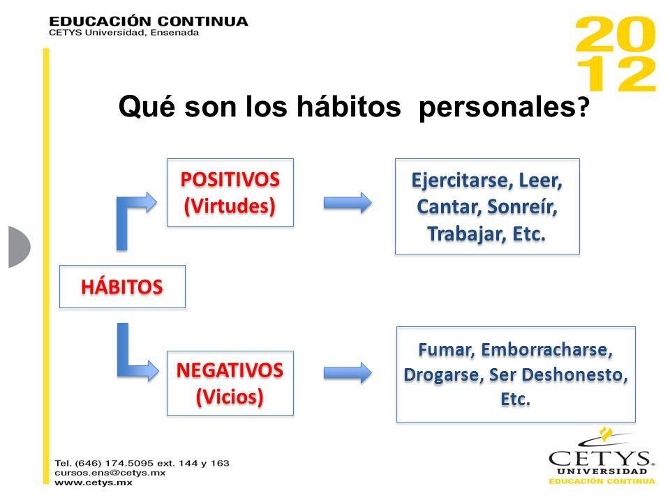 Qué son los hábitos personales ? HÁBITOS POSITIVOS (Virtudes) NEGATIVOS (Vicios) NEGATIVOS (Vicios) Ejercitarse, Leer, Cantar, Sonreír, Trabajar, Etc.