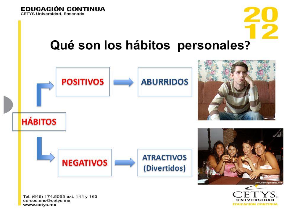 Qué son los hábitos personales ? HÁBITOS POSITIVOS NEGATIVOS ABURRIDOS ATRACTIVOS (Divertidos) ATRACTIVOS (Divertidos)