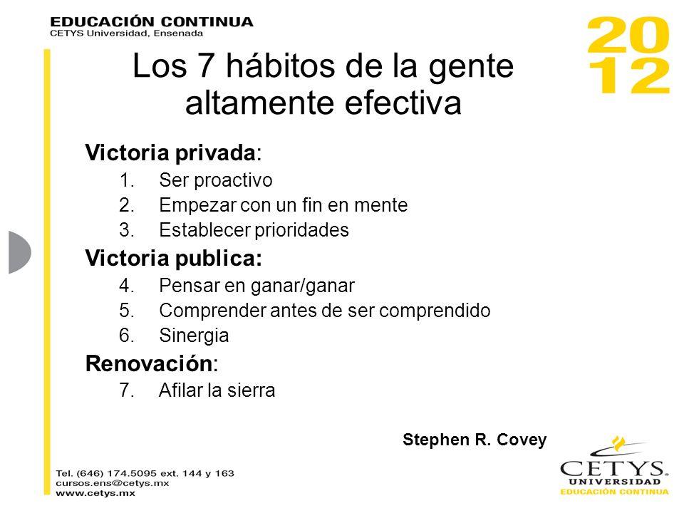 Los 7 hábitos de la gente altamente efectiva Victoria privada: 1.Ser proactivo 2.Empezar con un fin en mente 3.Establecer prioridades Victoria publica