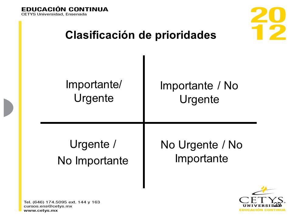 Importante/ Urgente 29 Importante / No Urgente Urgente / No Importante No Urgente / No Importante Clasificación de prioridades