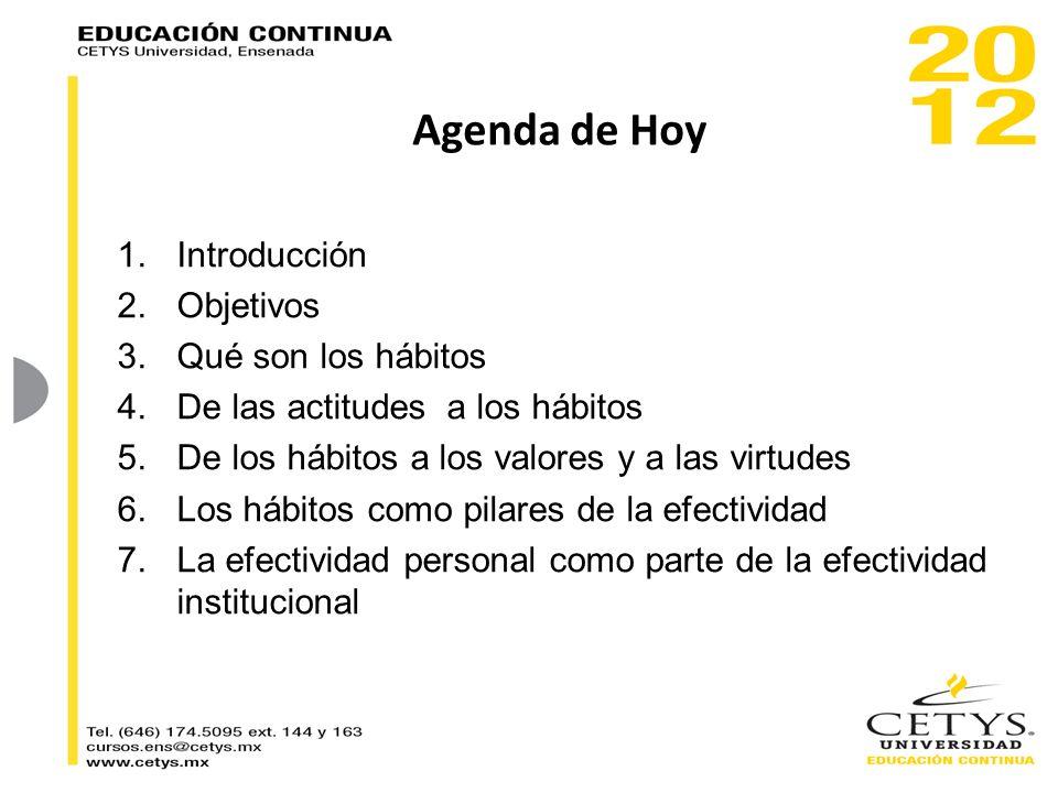 Agenda de Hoy 1.Introducción 2.Objetivos 3.Qué son los hábitos 4.De las actitudes a los hábitos 5.De los hábitos a los valores y a las virtudes 6.Los
