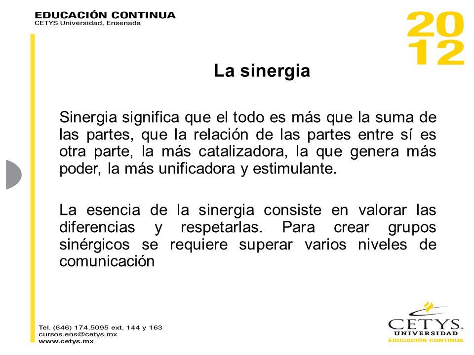 La sinergia Sinergia significa que el todo es más que la suma de las partes, que la relación de las partes entre sí es otra parte, la más catalizadora