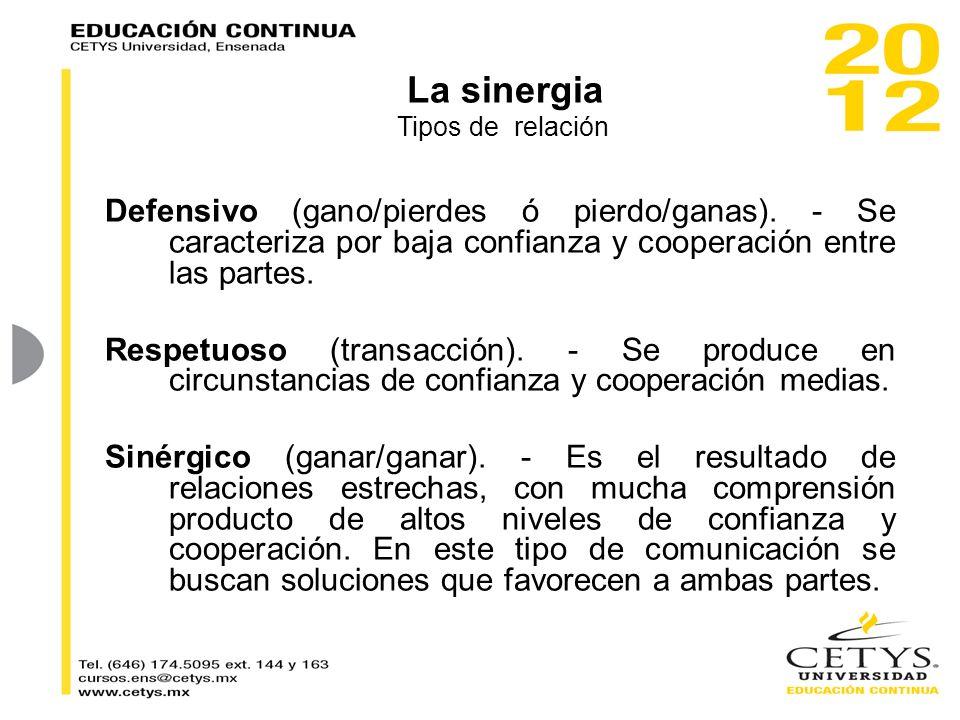 La sinergia Defensivo (gano/pierdes ó pierdo/ganas). - Se caracteriza por baja confianza y cooperación entre las partes. Respetuoso (transacción). - S