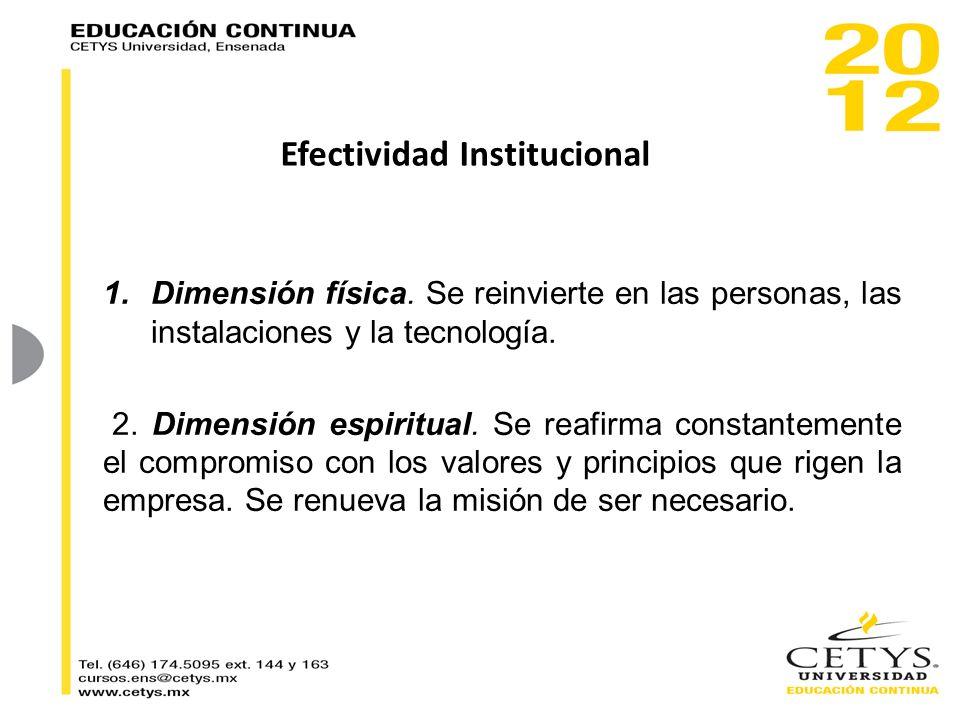 1.Dimensión física. Se reinvierte en las personas, las instalaciones y la tecnología. 2. Dimensión espiritual. Se reafirma constantemente el compromis