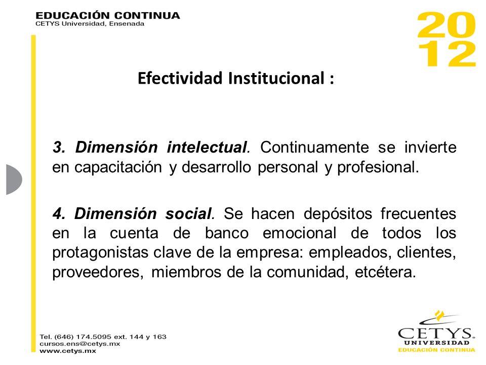 3. Dimensión intelectual. Continuamente se invierte en capacitación y desarrollo personal y profesional. 4. Dimensión social. Se hacen depósitos frecu