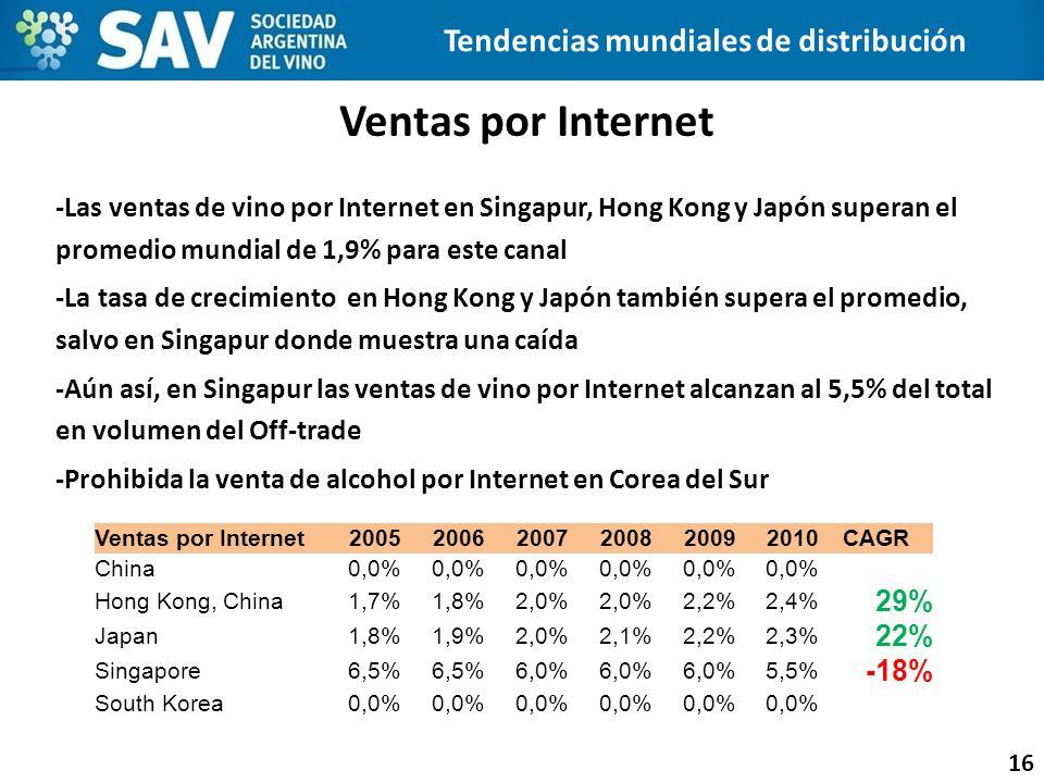 Ventas por Internet 16 -Las ventas de vino por Internet en Singapur, Hong Kong y Japón superan el promedio mundial de 1,9% para este canal -La tasa de