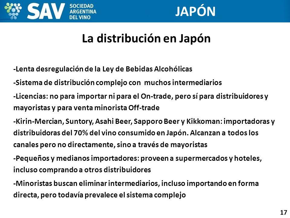 La distribución en Japón 17 JAPÓN -Lenta desregulación de la Ley de Bebidas Alcohólicas -Sistema de distribución complejo con muchos intermediarios -L