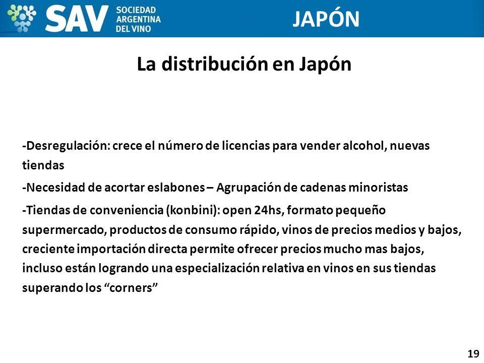 La distribución en Japón 19 JAPÓN -Desregulación: crece el número de licencias para vender alcohol, nuevas tiendas -Necesidad de acortar eslabones – A