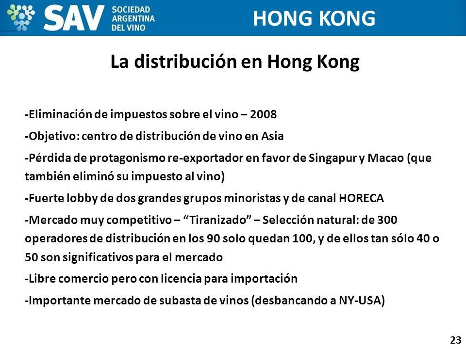 La distribución en Hong Kong 23 HONG KONG -Eliminación de impuestos sobre el vino – 2008 -Objetivo: centro de distribución de vino en Asia -Pérdida de