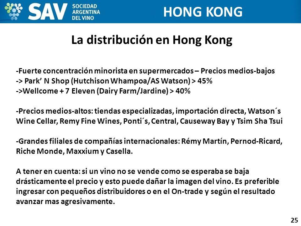 La distribución en Hong Kong 25 HONG KONG -Fuerte concentración minorista en supermercados – Precios medios-bajos -> Park N Shop (Hutchison Whampoa/AS