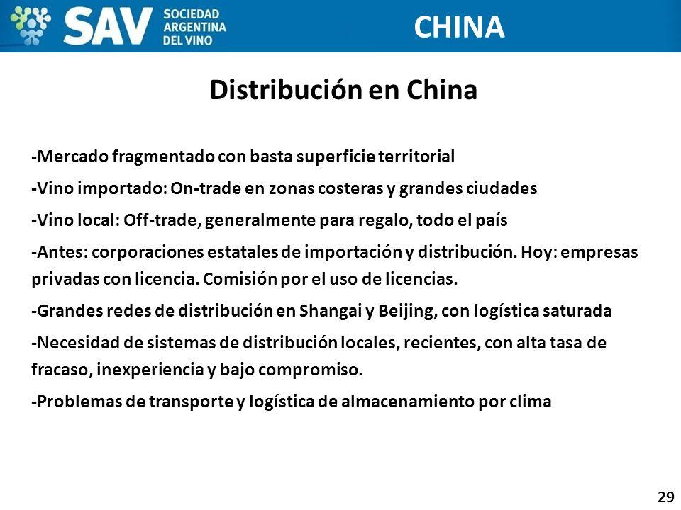 Distribución en China 29 CHINA -Mercado fragmentado con basta superficie territorial -Vino importado: On-trade en zonas costeras y grandes ciudades -V