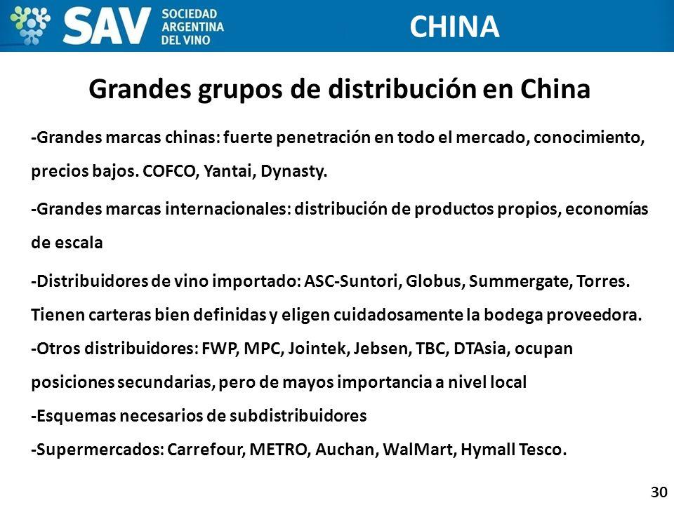 Grandes grupos de distribución en China 30 CHINA -Grandes marcas chinas: fuerte penetración en todo el mercado, conocimiento, precios bajos. COFCO, Ya