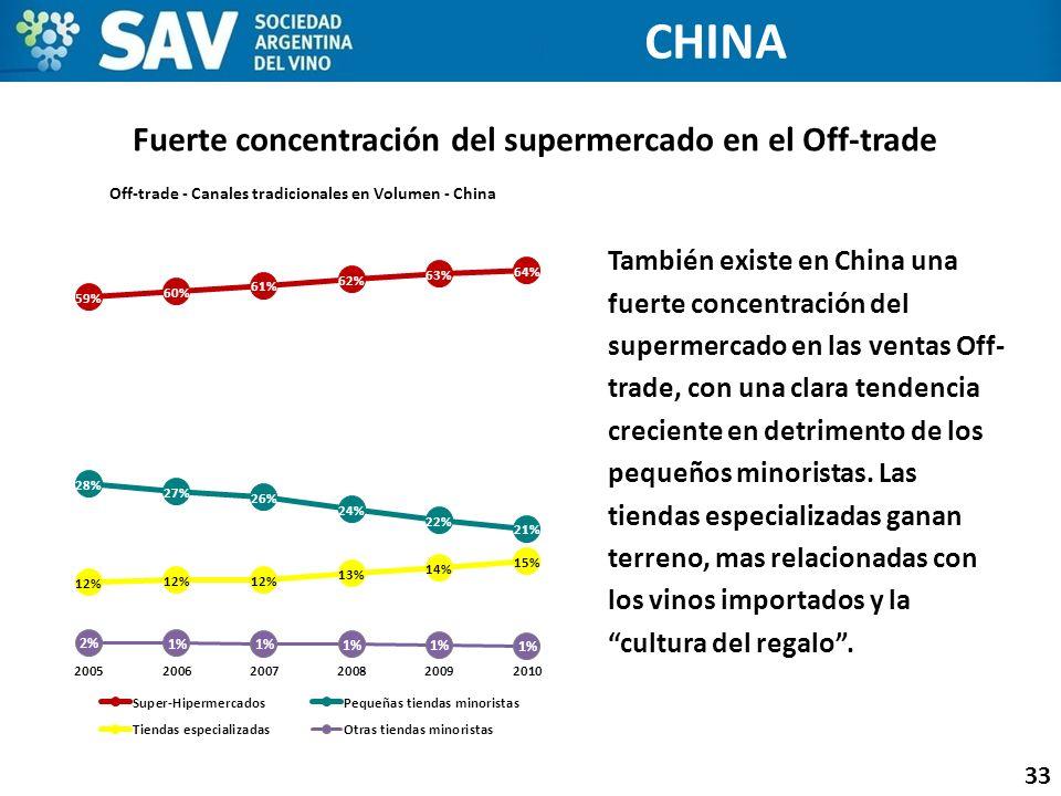 Fuerte concentración del supermercado en el Off-trade 33 CHINA También existe en China una fuerte concentración del supermercado en las ventas Off- tr